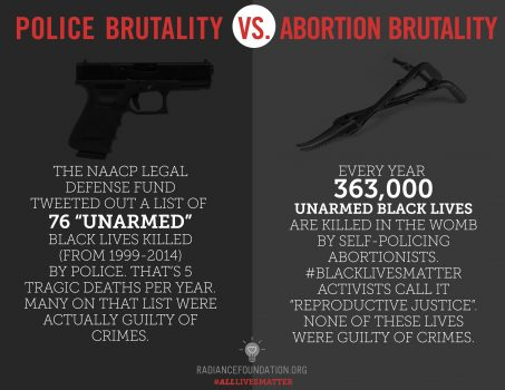 """Police Brutality v. Abortion Brutality"" by The Radiance Foundation"